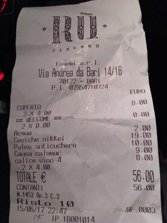 R peruano bari ristorante recensioni numero di for Numero abitanti di bari
