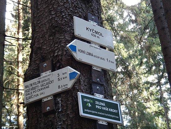 Horní Lomná, Česká republika: rozcestník Kyčmol