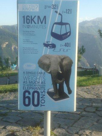 Syunik Province, Armenia: teleferica di Tatev: per non dimenticare i record.....!!