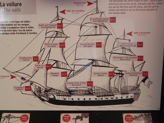 Sail Plan Diagram Picture Of Association Hermione La Fayette