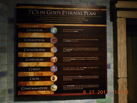 Gods Plan Picture Of Creation Museum Petersburg