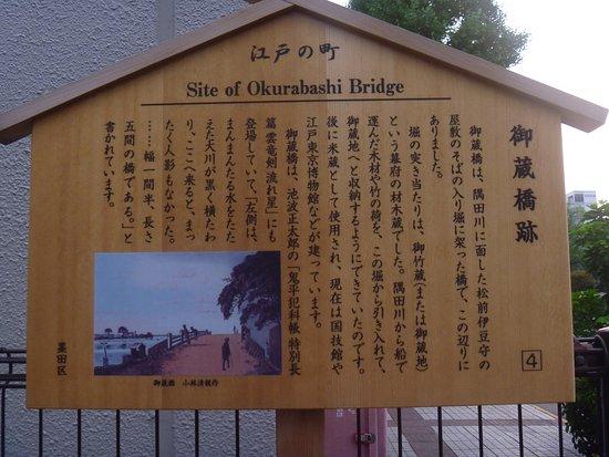 Site of Okurabashi Bridge