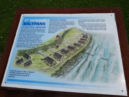 St Monans, UK: Windmill information