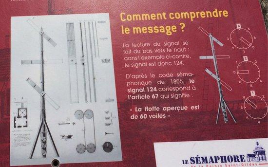 Prefailles, Francia: Fonctionnement du sémaphore