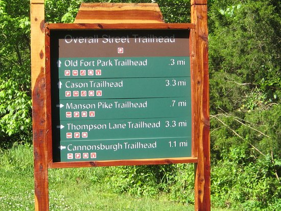 Stones River National Battlefield : Distances to several trailheads along the Greenway