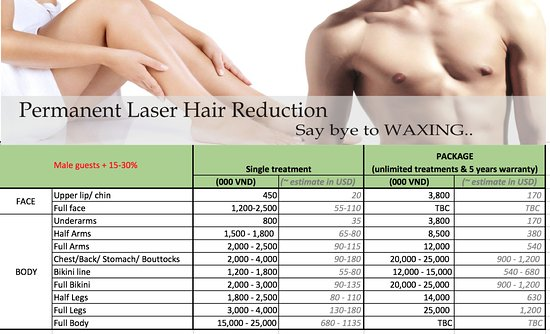 Permanent Laser Hair Removal Price List Say Bye To Waxing