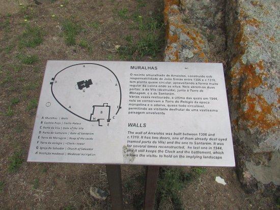 Arraiolos, Portugal: Castelo Circular