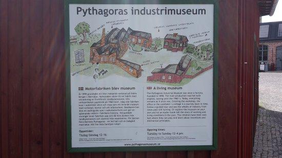Norrtälje, Sverige: Pythagoras Industrial Museum