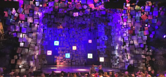 Matilda The Musical London England Top Tips Before You
