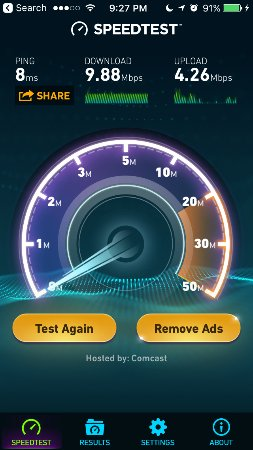 Landover, MD: typical internet speed on free wireless