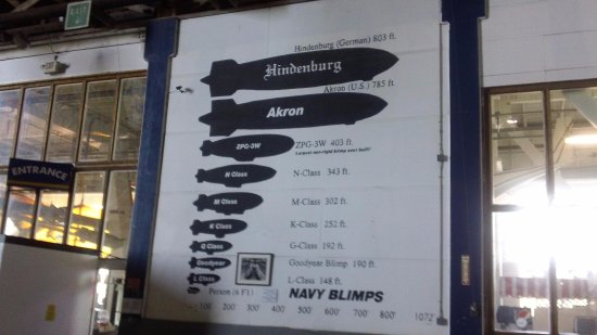 Blimps by size. The K Class were the ones made in Tillamook