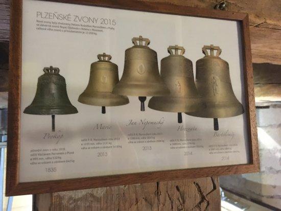 Pilsen, República Checa: bells