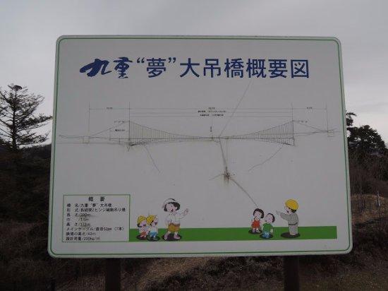 Kokonoe Yume Otsuri Bridge: 九重夢大吊橋