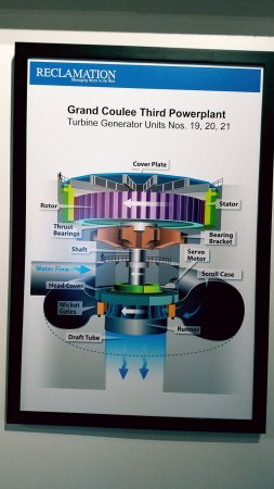Coulee Dam, WA: Story of the Third Powerplant