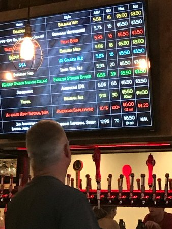 Delaware, OH: beer taps and choices