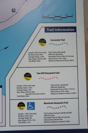 Haida Gwaii (Queen Charlotte Islands), Canada: Trail Guide