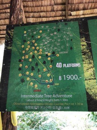 Chalong, Thailandia: Jungle Xtrem Adventures Park