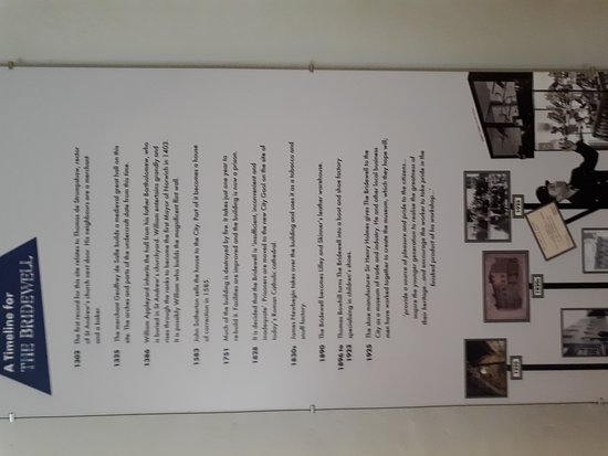 Museum of Norwich at the Bridewell : 20170726_110638_large.jpg