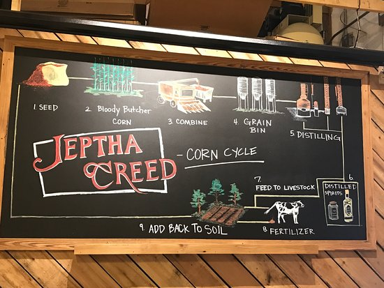 Jeptha Creed: photo2.jpg