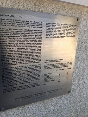 Anzak Koyu: Mezarlar ve anıt