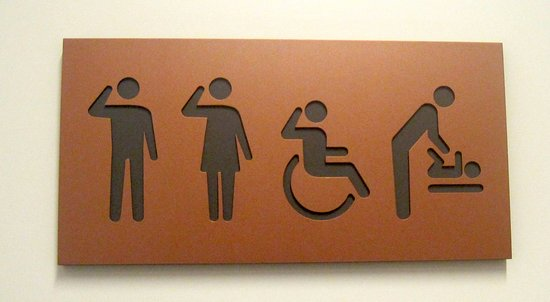 Sign for toilets at the National Army Museum