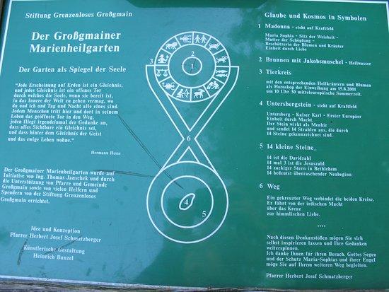Grossgmain, النمسا: Mapa do jardim