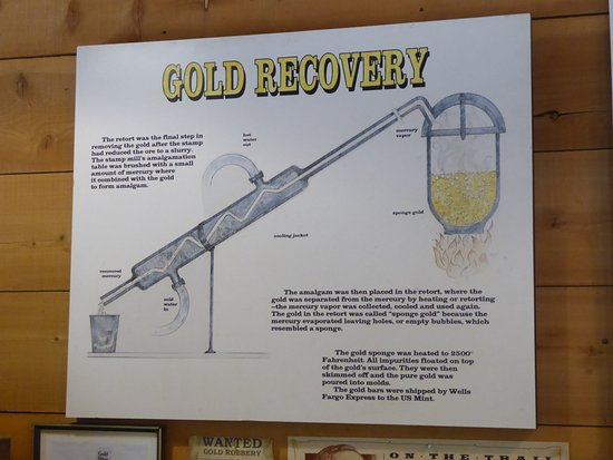 Placerville, Kalifornien: Poster of the Mercury Extraction process.
