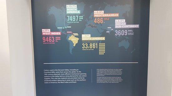 Cromford, UK: Impact of the industry across the globe
