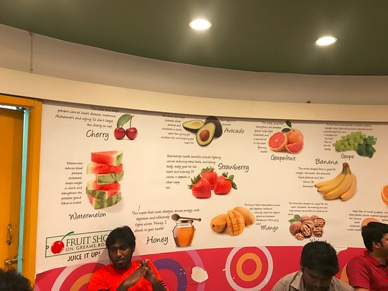 Benefits of fruits depicted - Picture of Fruit Shop On