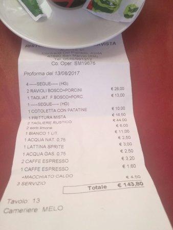 come potete vedere prezzi eccessivi sopratutto del tagliere , del ...