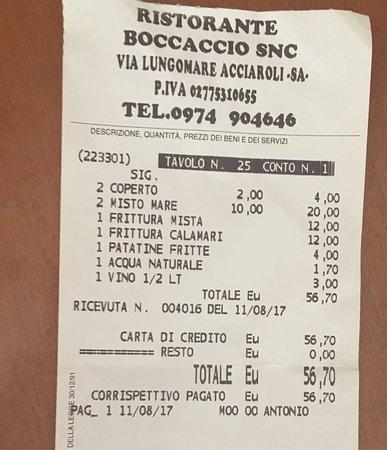 Boccaccio Photo