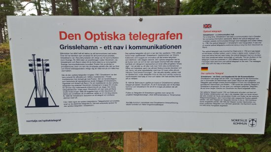 Optiska Telegrafen, Grisslehamn
