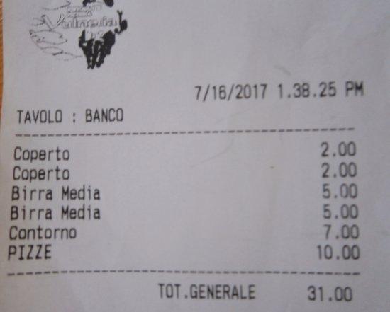Ristorante Pizzeria Vulnetia: Vulnetia