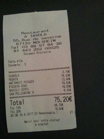 Molsheim, Frankrijk: Trop cher pour soit disant Antipasti