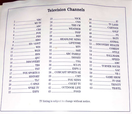 Channel list  Seriously outdated  Can you figure out why? - Picture