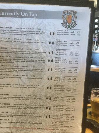 Peoria, IL: List of beer.