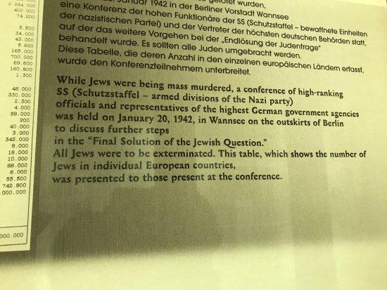 Muzeum Ghetta: Nazi list of the number of Jews per European country
