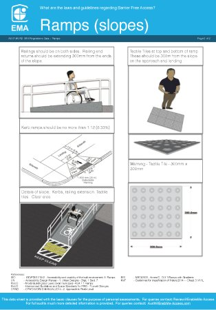 Radisson Blu Hotel Ahmedabad: Accessible Ramps for Disabled Page 2
