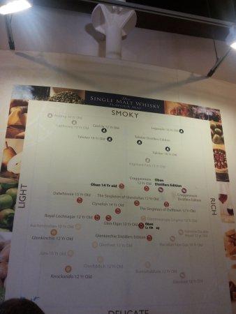 Oban Distillery: mappa dei whisky