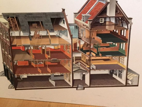 Maison Anne Frank : A plan of the actual house and annex