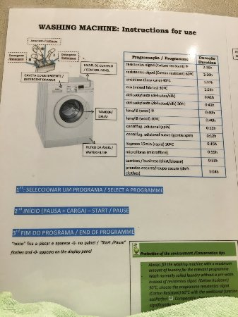 Instructions On Using The Washing Machine In The Shared Laundry Room