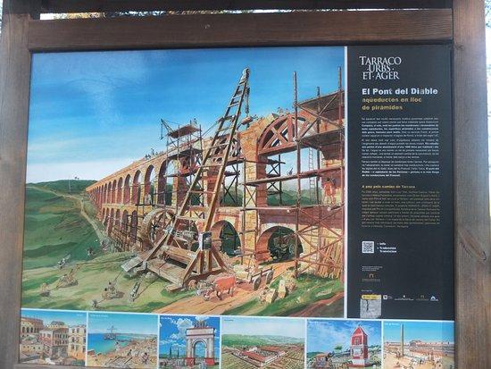 Hotel El Cid: Aqueduct history lesson.