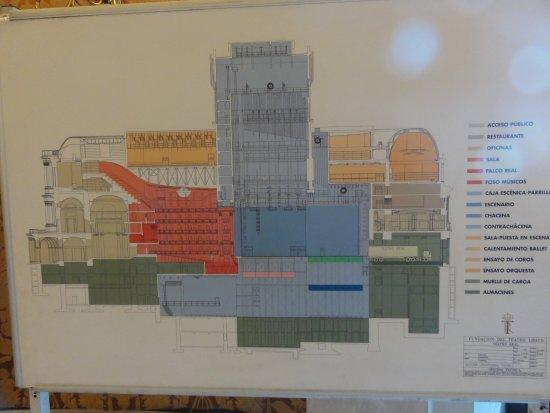 Teatro Real: plan du théâtre