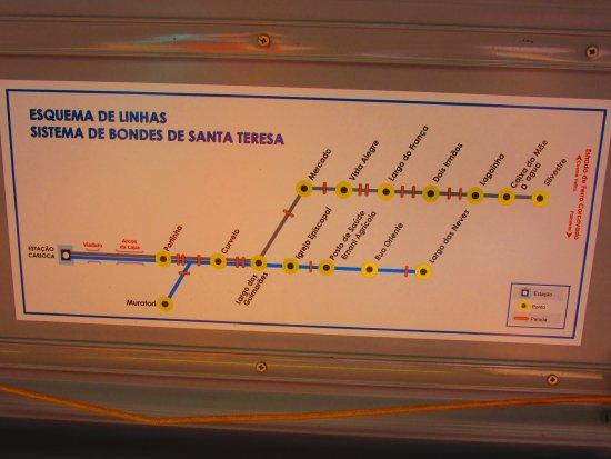 Santa Teresa Tram: Esquema de linhas