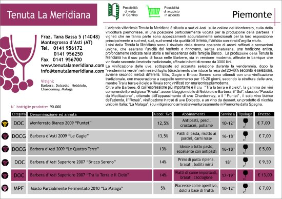 Montegrosso d'Asti, Italy: I nostri premi!