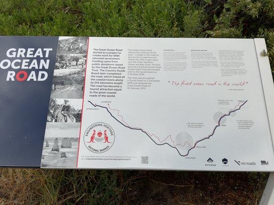 Torquay, Australia: Great Ocean Road.