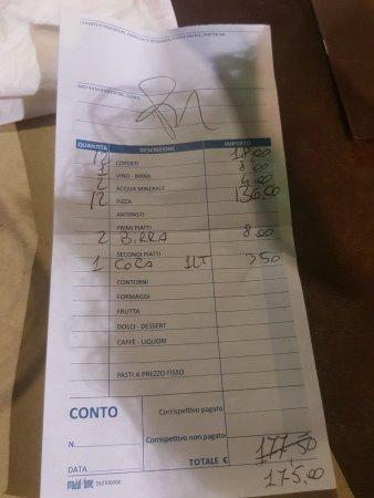 San Gregorio di Catania, อิตาลี: 12 pizze 136 euro conto non dettagliato scontrino..nf