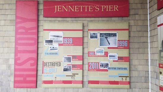 Jennettes pier wall art