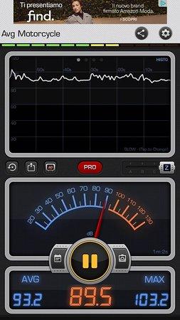 Cannara, İtalya: ha superato nettamente i decibel stando anche lontani