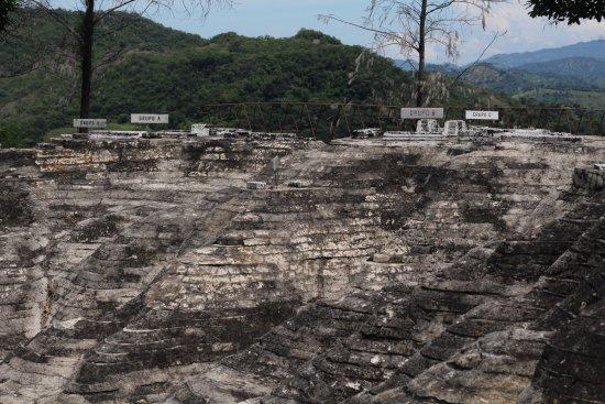 San Juan Sacatepequez, Guatemala: Maqueta